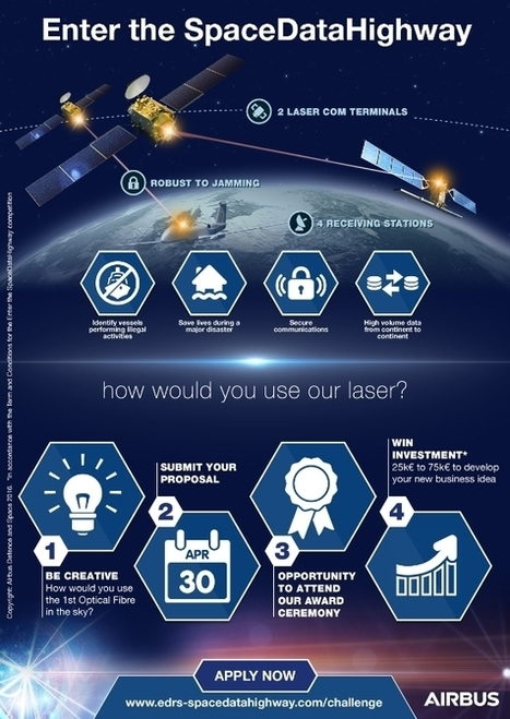 "Airbus Launches ""Enter the SpaceDataHighway"" Challenge 