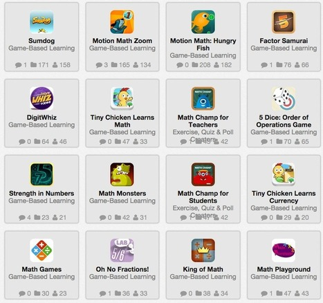 Great Teacher-tested Games to Engage Your Students ~ Educational Technology and Mobile Learning | The 21st Century | Scoop.it