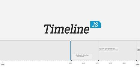 Tus líneas del tiempo con Timeline JS | Elearning | Scoop.it