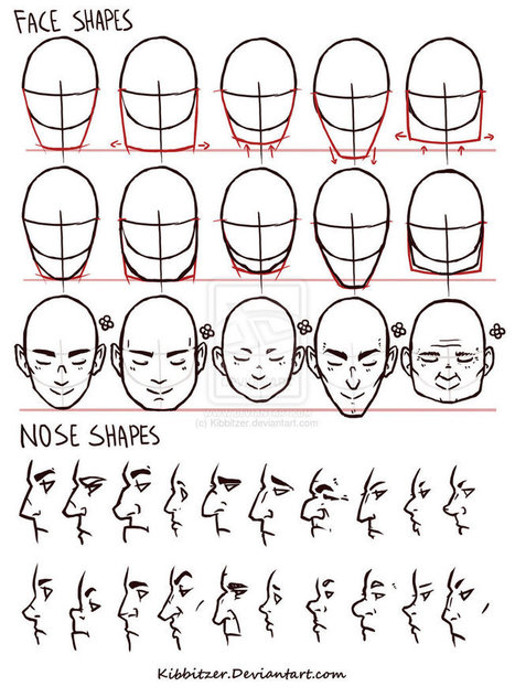 Face Drawing Reference In Drawing References And Resources