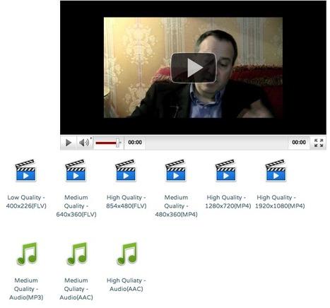 Scarica e Converti Qualsiasi Clip Da Tutti i Siti di Video-Sharing: WebVideoFetcher.com | ConvertireVideo | Scoop.it