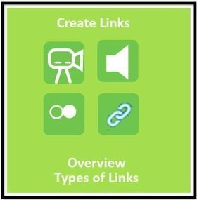 EN: Tutorials: Create a Link | EN: Create engaging language learning content | Scoop.it