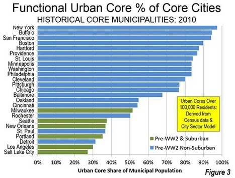 Urban Cores, Core Cities and Principal Cities | Newgeography.com | Sustainable Futures | Scoop.it
