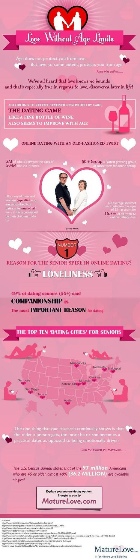 online dating and flirting tips