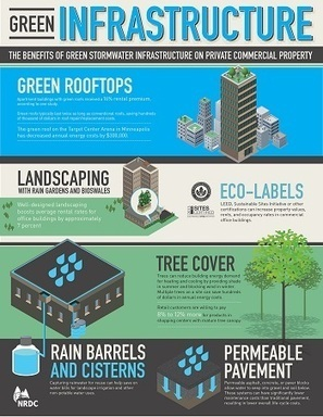 Green Stormwater Infrastructure, Commercial Property | NRDC | Suburban Land Trusts | Scoop.it