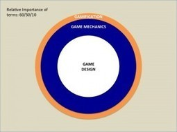 Understanding Games: Gamification, Game Mechanics, Game Design | Social Media Today | Videogames and Innovation in Education | Scoop.it