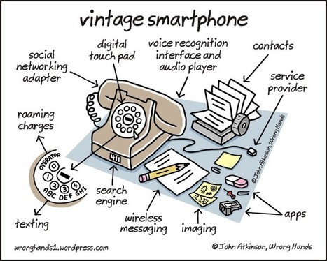 vintage smartphone | Web 2.0 and Social Media | Scoop.it