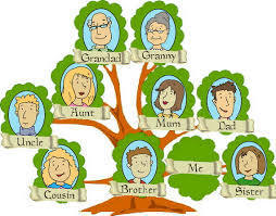 add your blood relations to tree in lallabi scoop it