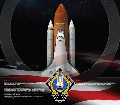 The Final Countdown: Fueling the Anticipation | Planets, Stars, rockets and Space | Scoop.it