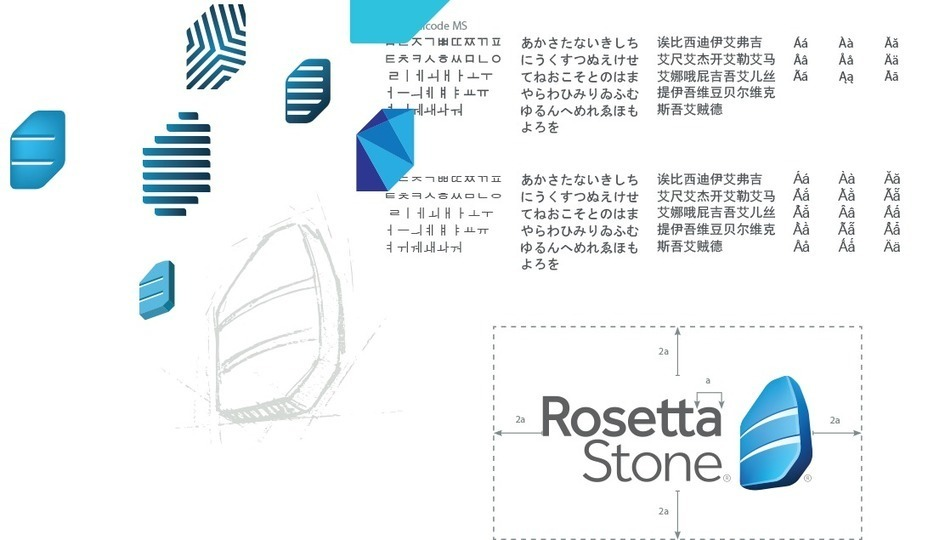rosetta stone case study Essays - largest database of quality sample essays and research papers on rosetta stone inc case study.
