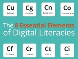 What is digital literacy? | ALFIN Sistema de Bibliotecas PUCP | Scoop.it