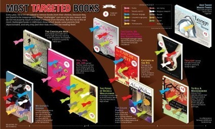 The Opening Lines Of The World's Most Famous Books [Infographic] | Daily Infographic | hokusai | Scoop.it