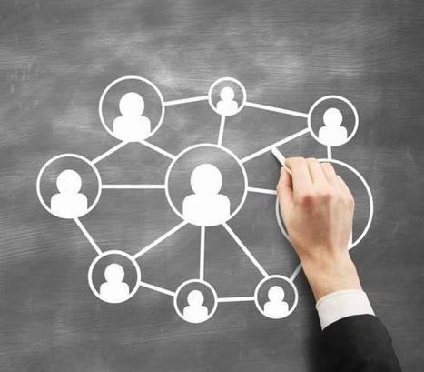 Evaluer les risques liés aux réseaux sociaux d'entreprise   Social Media   Scoop.it