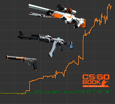 Cs go 1v1 arena betting 10 top sports betting sites