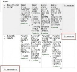 How to use Rubrics | New Web 2.0 tools for education | Scoop.it