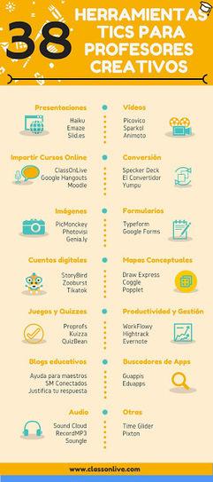 38 herramientas TIC para profesores creativos (infografía) | Universidad 3.0 | Scoop.it