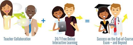 Home - Algebra Nation | EduTech | Scoop.it