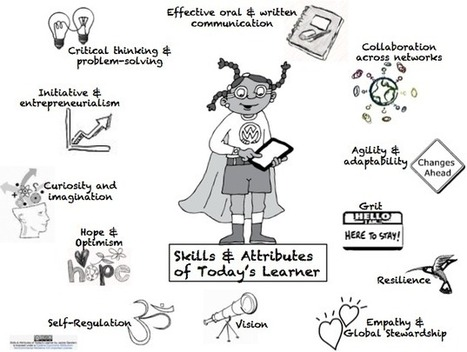 The Other 21st Century Skills | School Libraries | Scoop.it