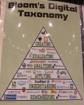 "How The Best Web Tools Fit Into Bloom's Digital Taxonomy - Edudemic | Switch On - ""Making Thinking Visible"" 