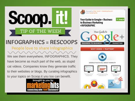 Scoop.it - Tip of the Week! Infographics #scoopittip #contentcuration | Scoop.it Tips | Scoop.it
