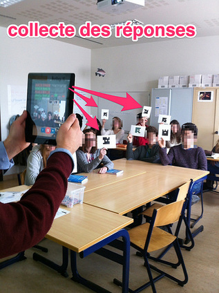 """Plickers : des """"boîtiers de vote"""" en papier pour les élèves.   Numérique pour l'enseignement   Scoop.it"""