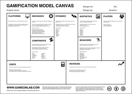 The making of Gamification Model Canvas | Game ... | Gamification in a changing world | Scoop.it