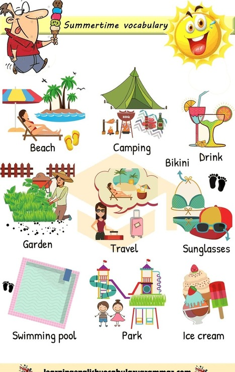 Water sports vocabulary list with pictures | Le