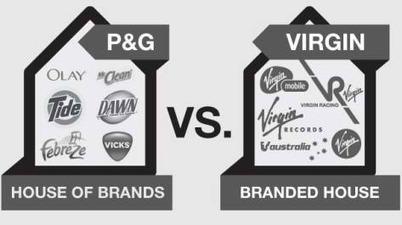toyota branding strategy