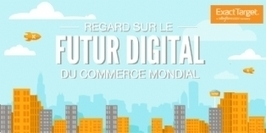 Infographie : Regard sur le futur digital du commerce mondial | Digital & Strategy | Scoop.it