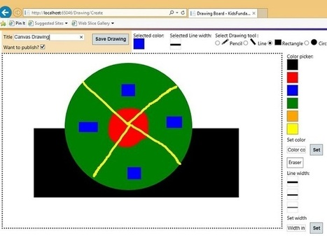 Saving HTML 5 canvas as Image in ASP.NET MVC - DotNetFunda.com | AspNet MVC | Scoop.it