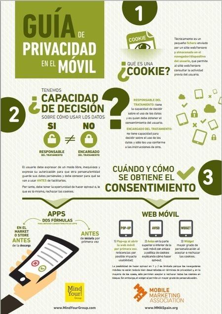 Guía de privacidad en el móvil | Recursos TIC | Scoop.it