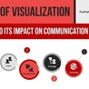 Power of visualization and its impact on communication