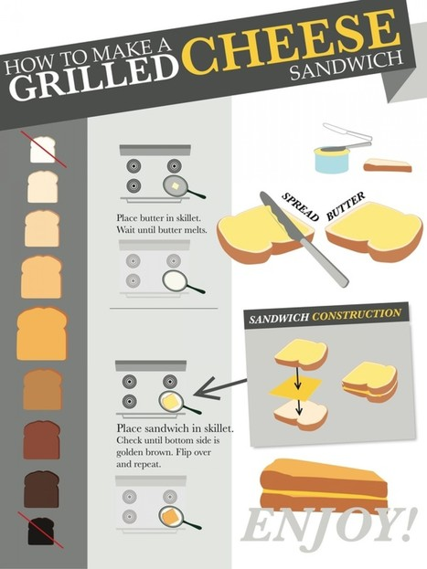 How to Make a Grilled Cheese | Inspirational Infographics | Scoop.it
