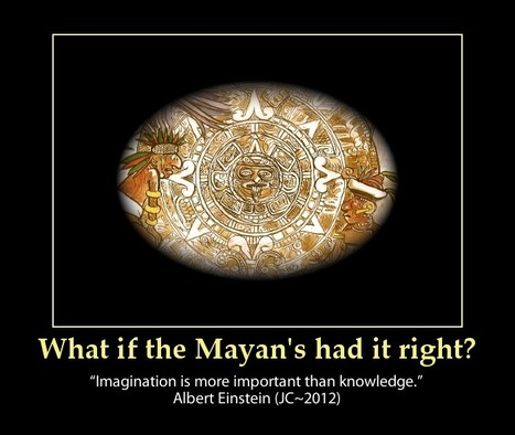 Mayan Calendar End of the World ~ Coming Soon |