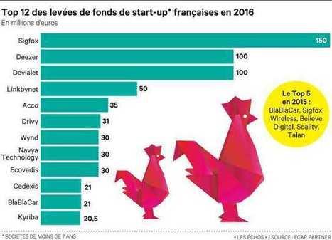 La French Tech a changé de dimension en 2016 | Toulouse networks | Scoop.it