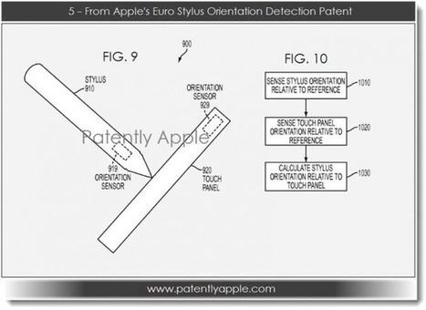 Apple prepara un iPen para el iPad 5 - MuyCanal   #IPhoneando   Scoop.it