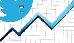 Social Breakthrough: Twitter Analytics Mainstreams Data | Optimisation des médias sociaux | Scoop.it