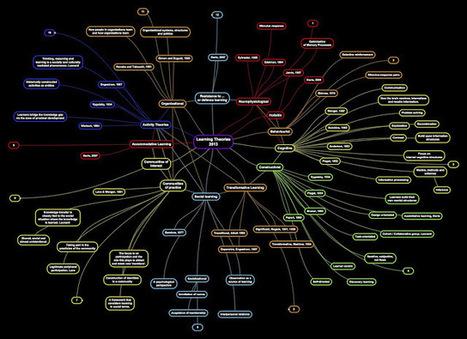 13 #E-learning theories | À l'école au 21e siècle | Scoop.it