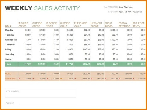 7 Sales Call Log Excel Template For Record Cus
