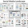 Onderwijs en sociale media