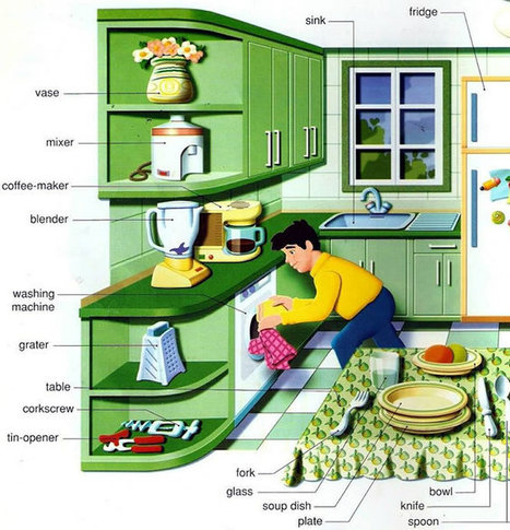Learning kitchen vocabulary words and pictures | ESOL, TESOL, TESL, ESL | Scoop.it