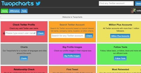 Twopcharts. Boîte à outils pour #Twitter | Time to Learn | Scoop.it