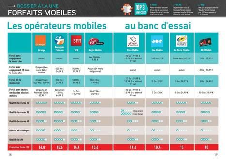 Comparatif : Orange meilleur opérateur français ? | Free Mobile, Orange, SFR et Bouygues Télécom, etc. | Scoop.it