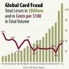 banking and regulation