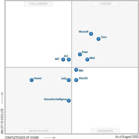 Cisco Named as a Leader in Gartner's Magic Quadrant for Unified Communications 2015   Cisco Learning   Scoop.it