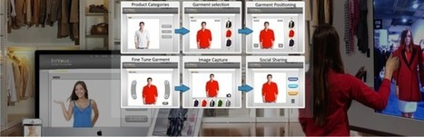 Virtual Trial Room Software – Benefits ata Glance | Virtual Dressing ... | Virtual Dressing Room App | Scoop.it