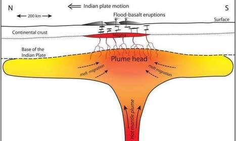 Did dinosaur-killing asteroid trigger largest lava flows on Earth?   Geology   Scoop.it