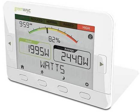 GreenWave Z-Wave Energy Display Shows Electricity, Water and Gas Consumption at a Glance | inalia | Scoop.it