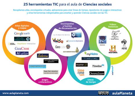 25 herramientas TIC para el aula de Ciencias sociales | aulaPlaneta | Enseñar Geografía e Historia en Secundaria | Scoop.it