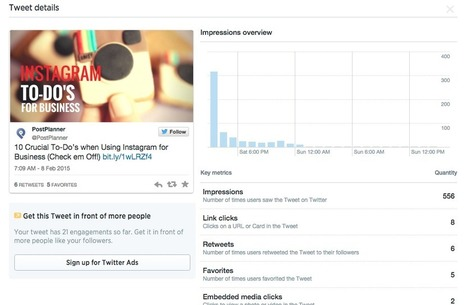 8 Amaze-Balls Things You Can Learn From Twitter's FREE Analytics Tool | Measuring the Networked Nonprofit | Scoop.it